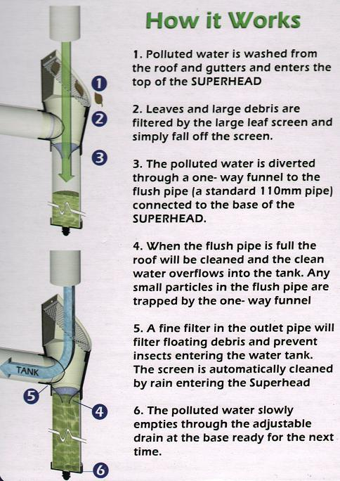 Image Result For Commercial Water Filter Systems